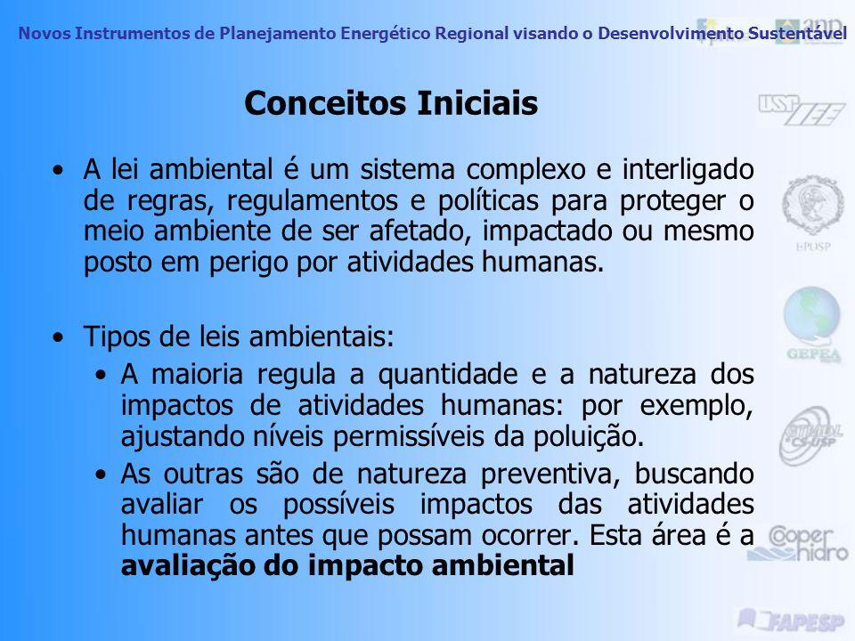 Novos Instrumentos de Planejamento Energético Regional visando o Desenvolvimento Sustentável Introdução O homem sempre buscou utilizar e/ou modificar