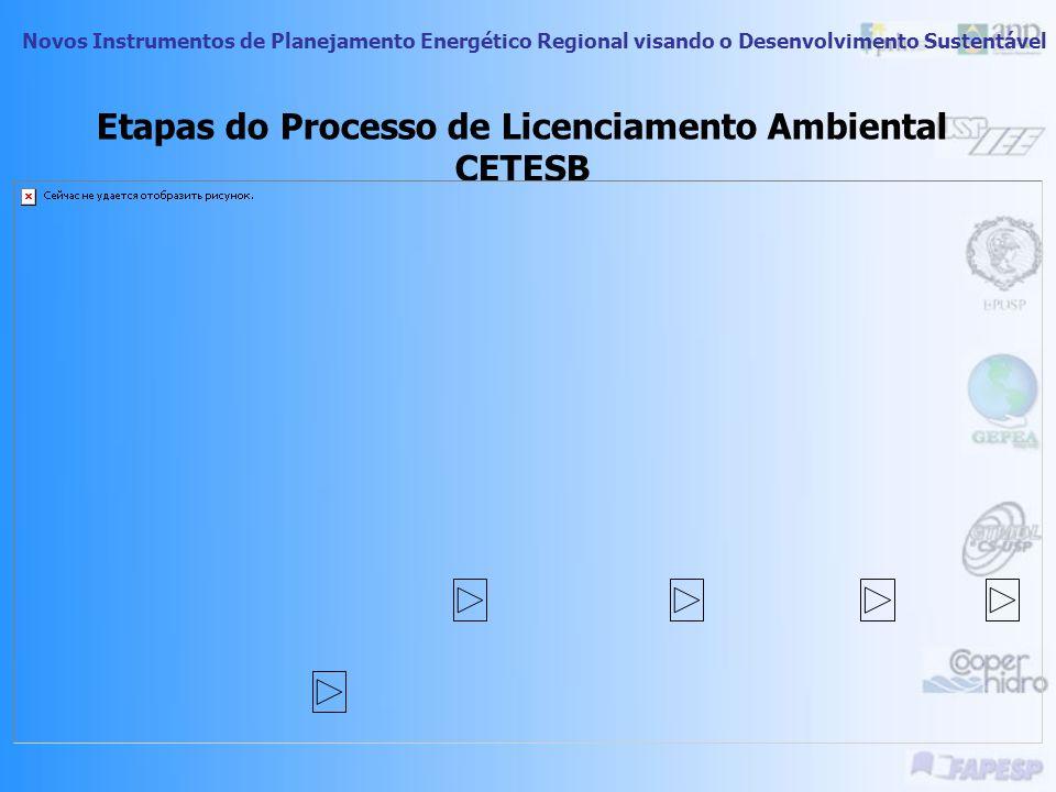 Novos Instrumentos de Planejamento Energético Regional visando o Desenvolvimento Sustentável Processo de Licenciamento Ambiental São sujeitas ao Licen