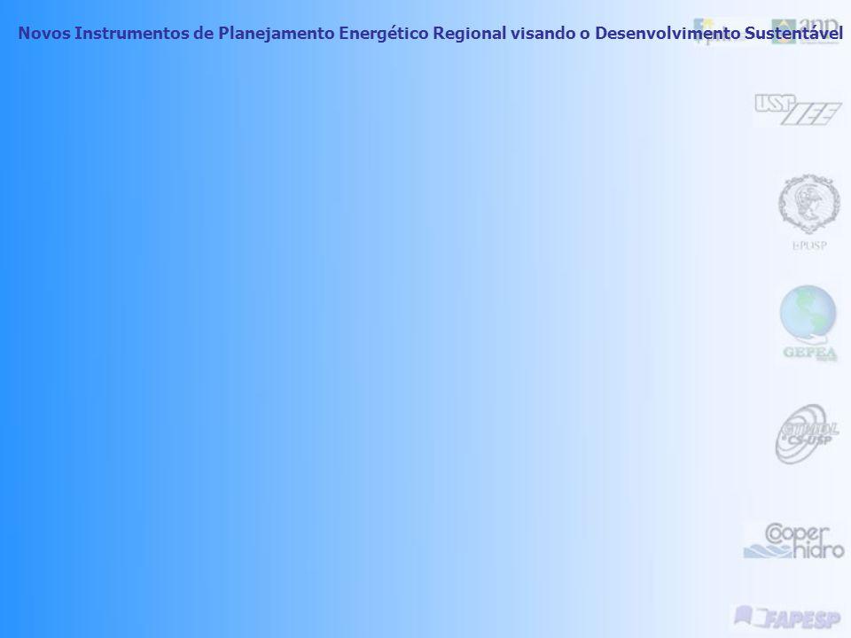 Novos Instrumentos de Planejamento Energético Regional visando o Desenvolvimento Sustentável FIM Alexandre Ruiz Picchi Engenharia Ambiental alexandre.