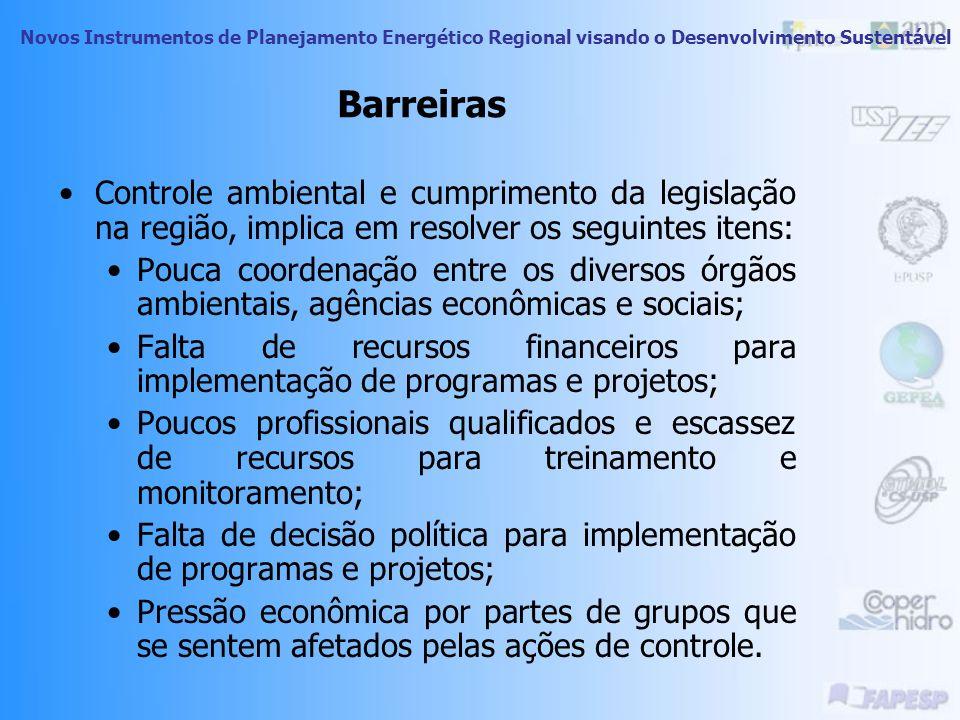 Novos Instrumentos de Planejamento Energético Regional visando o Desenvolvimento Sustentável Legislação no Brasil Leis específicas regulamentando: obr