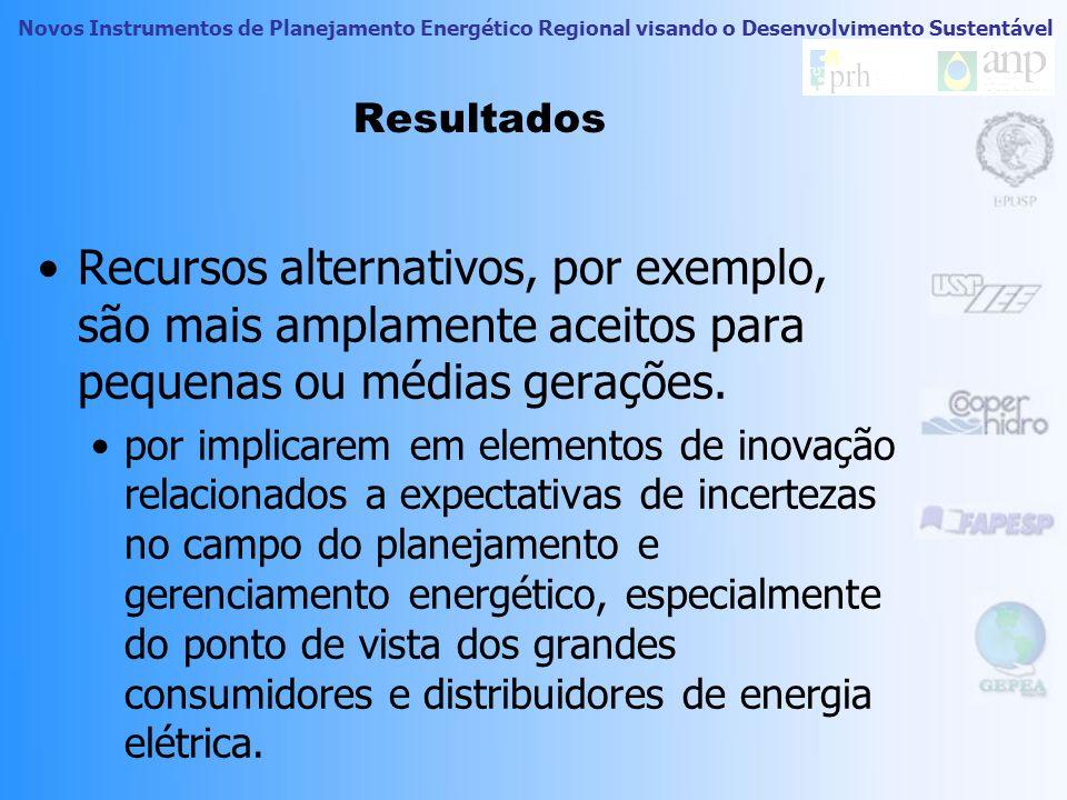 Novos Instrumentos de Planejamento Energético Regional visando o Desenvolvimento Sustentável Resultados A valoração da Dimensão Política resultou numa
