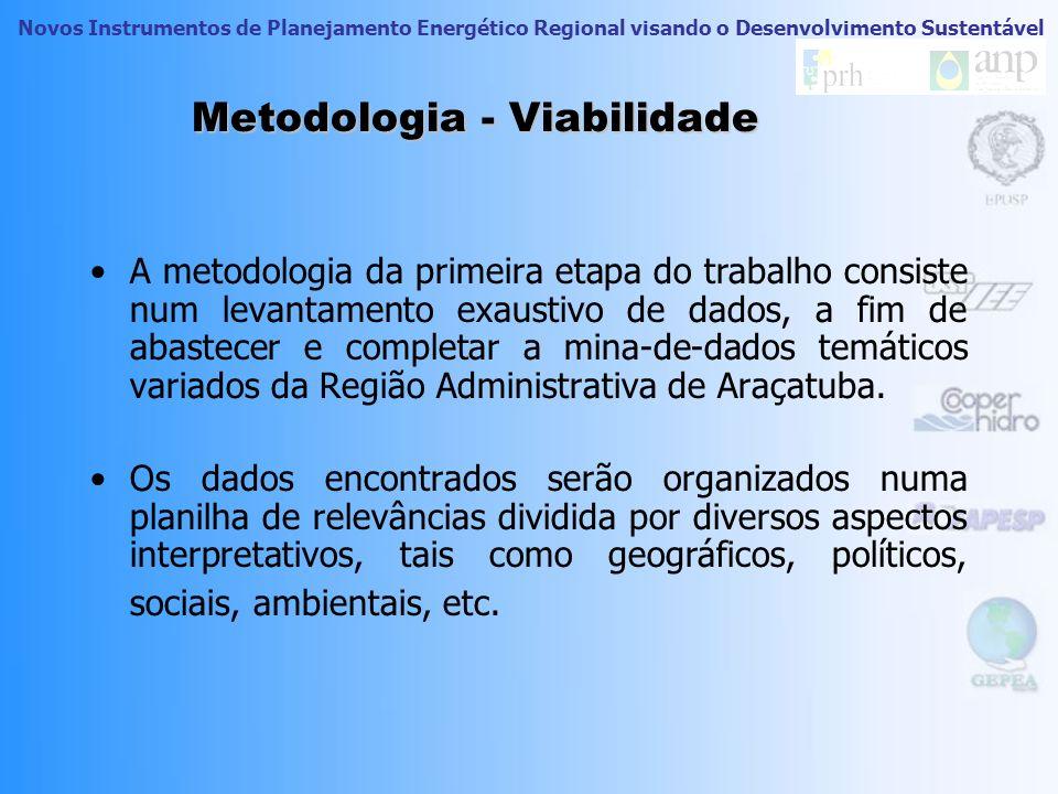 Novos Instrumentos de Planejamento Energético Regional visando o Desenvolvimento Sustentável Metodologia - Viabilidade A metodologia da primeira etapa do trabalho consiste num levantamento exaustivo de dados, a fim de abastecer e completar a mina-de-dados temáticos variados da Região Administrativa de Araçatuba.