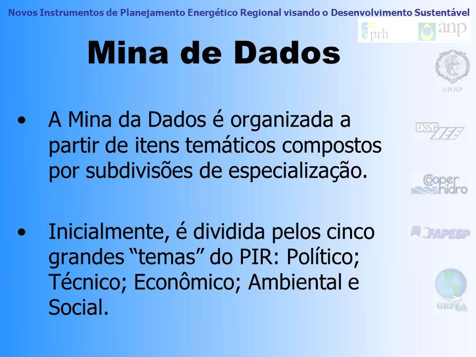 Novos Instrumentos de Planejamento Energético Regional visando o Desenvolvimento Sustentável Mina de Dados A Mina da Dados é organizada a partir de itens temáticos compostos por subdivisões de especialização.