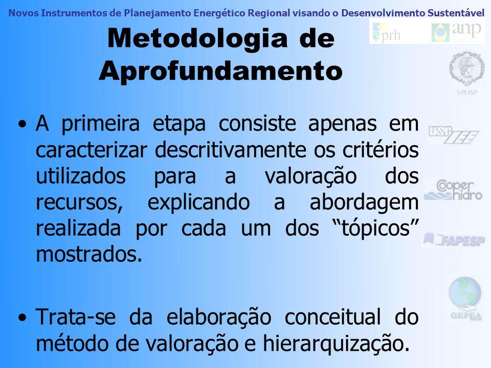 Documento do Word Responsável pela análise argumentativa da valoração política.