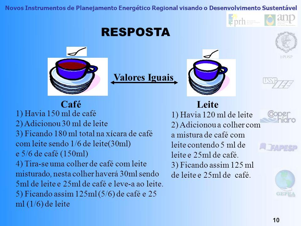 Novos Instrumentos de Planejamento Energético Regional visando o Desenvolvimento Sustentável 10 RESPOSTA 1) Havia 150 ml de café 2) Adicionou 30 ml de