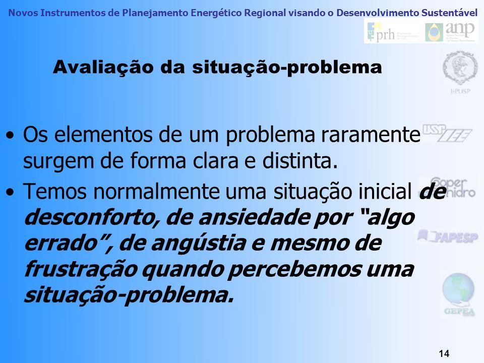 Novos Instrumentos de Planejamento Energético Regional visando o Desenvolvimento Sustentável 14 Avaliação da situação-problema Os elementos de um prob