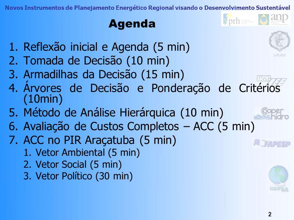 Novos Instrumentos de Planejamento Energético Regional visando o Desenvolvimento Sustentável 2 Agenda 1.Reflexão inicial e Agenda (5 min) 2.Tomada de
