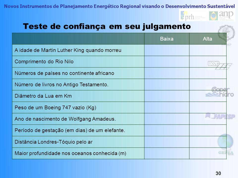 Novos Instrumentos de Planejamento Energético Regional visando o Desenvolvimento Sustentável 30 Teste de confiança em seu julgamento BaixaAlta A idade