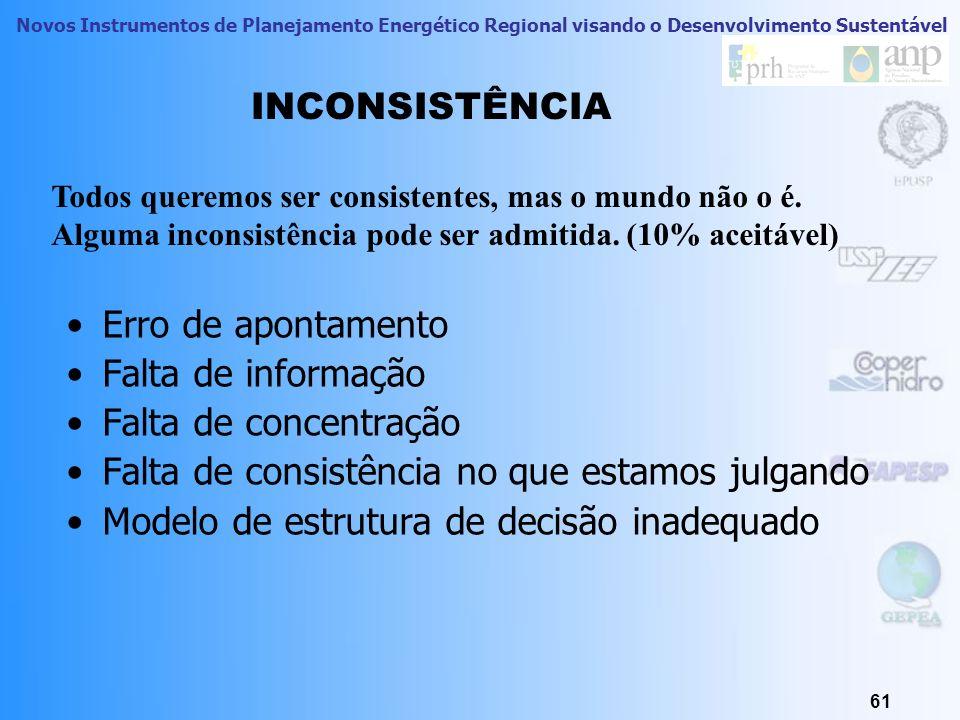 Novos Instrumentos de Planejamento Energético Regional visando o Desenvolvimento Sustentável 61 INCONSISTÊNCIA Erro de apontamento Falta de informação