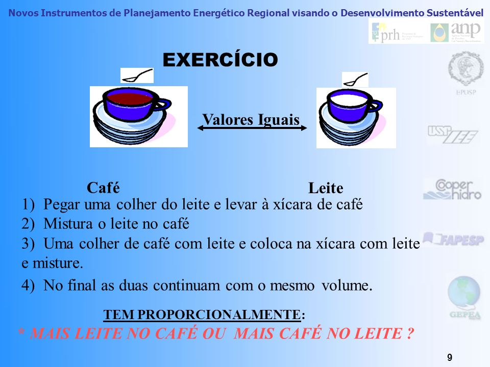 Novos Instrumentos de Planejamento Energético Regional visando o Desenvolvimento Sustentável 9 EXERCÍCIO Leite Café Valores Iguais 1) Pegar uma colher