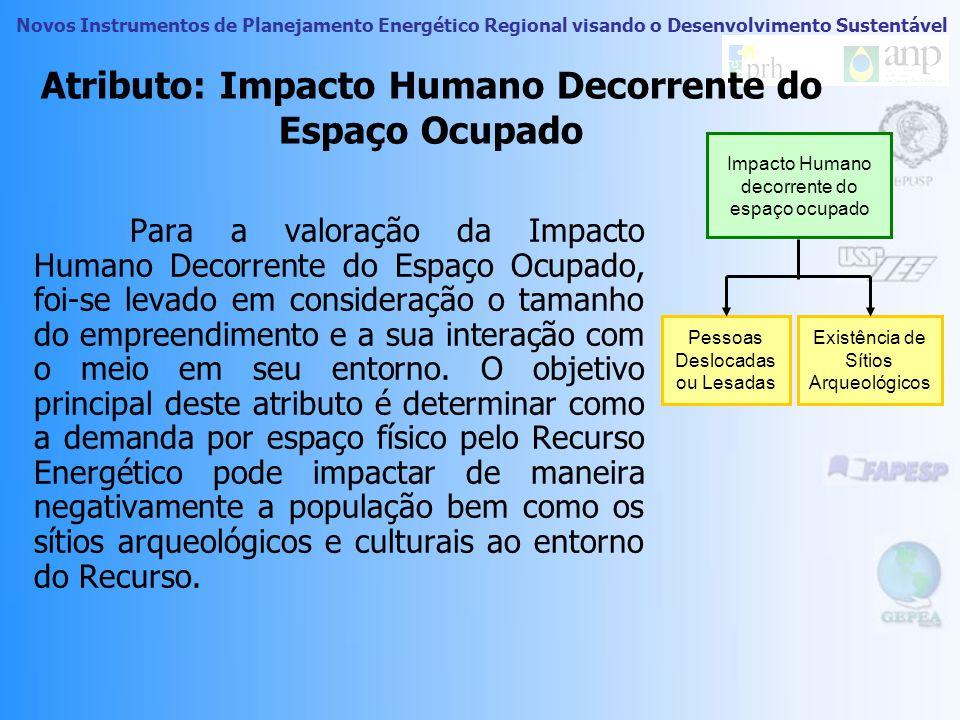 Atributo: Percepção de Conforto Para a valoração da Percepção de Conforto, foi-se levado em consideração o tamanho do empreendimento e a sua interação