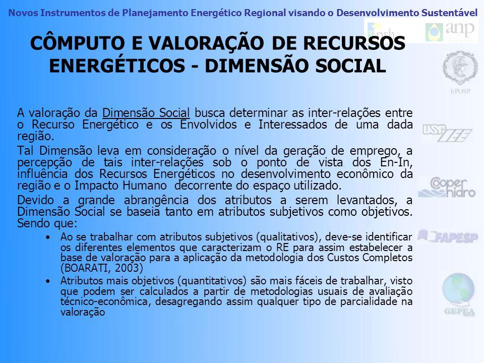 Novos Instrumentos de Planejamento Energético Regional visando o Desenvolvimento Sustentável 1ª CONFERÊNCIA SOBRE PLANEJAMENTO INTEGRADO DE RECURSOS E