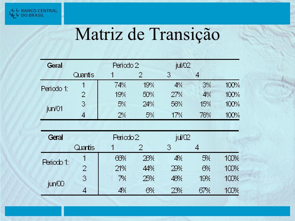 Matriz de Transição