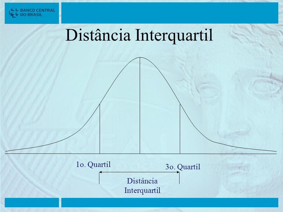 Distância Interquartil 1o. Quartil 3o. Quartil Distância Interquartil
