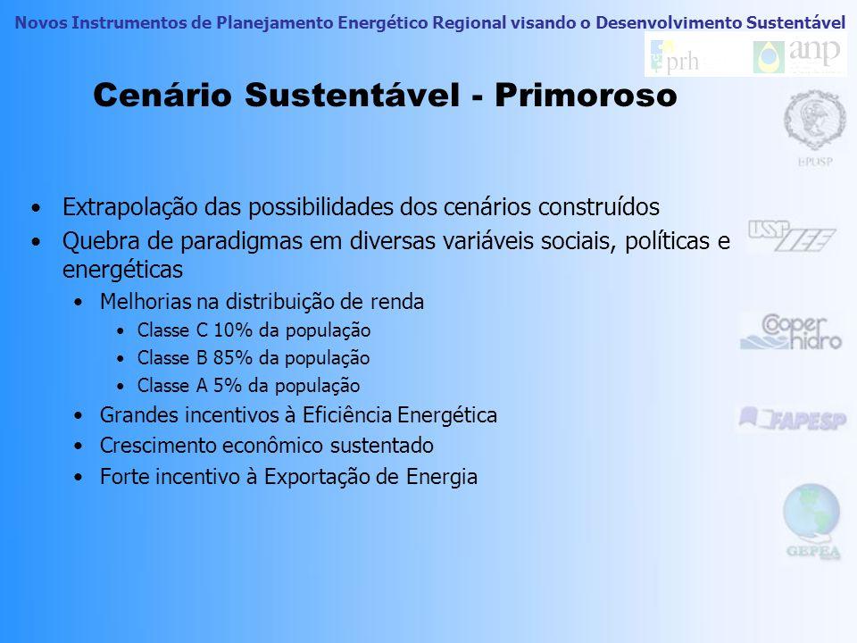 Novos Instrumentos de Planejamento Energético Regional visando o Desenvolvimento Sustentável Previsão de Demanda – distribuição de Renda