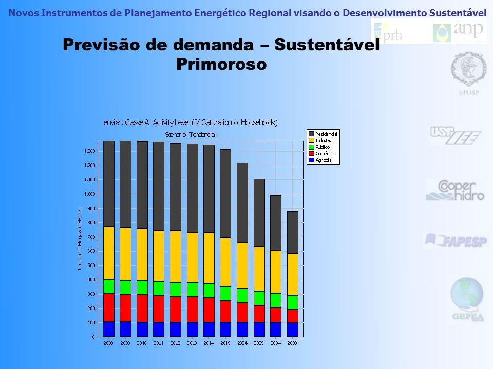 Novos Instrumentos de Planejamento Energético Regional visando o Desenvolvimento Sustentável Previsão de Demanda – Exportação