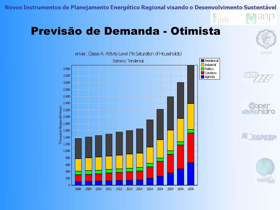 Novos Instrumentos de Planejamento Energético Regional visando o Desenvolvimento Sustentável Previsão de Demanda - Exportação