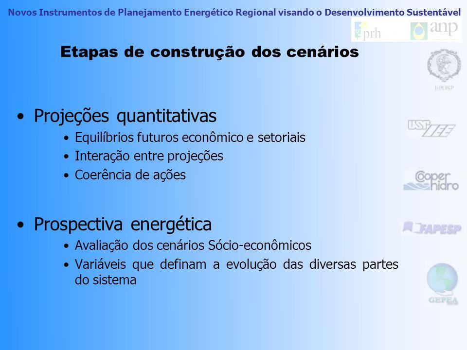 Novos Instrumentos de Planejamento Energético Regional visando o Desenvolvimento Sustentável Etapas de construção dos cenários Definição do cenário só