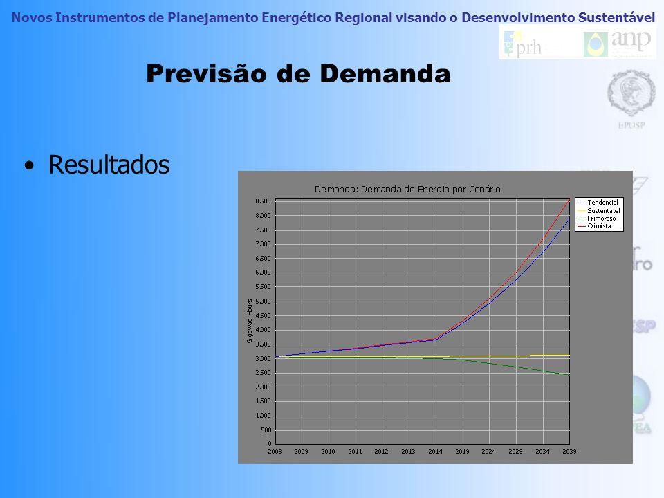 Novos Instrumentos de Planejamento Energético Regional visando o Desenvolvimento Sustentável Projeções quantitativas Equilíbrios futuros econômico e s