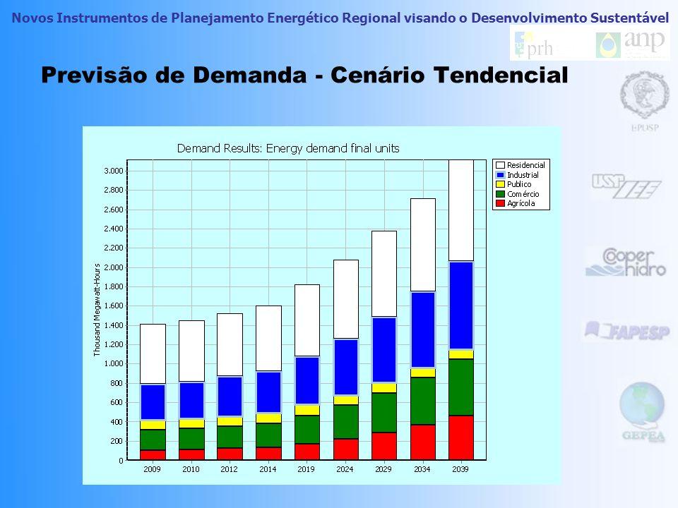 Novos Instrumentos de Planejamento Energético Regional visando o Desenvolvimento Sustentável Composição de Classes de Rendimento Classe A – acima de 2