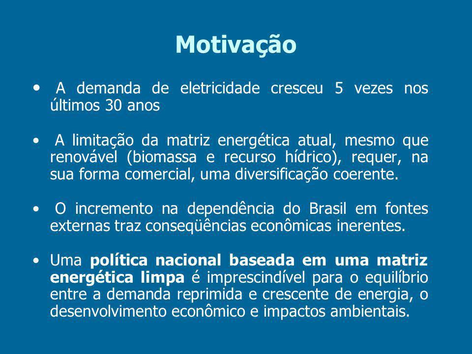Motivação Considerando as questões da problemática energia - meio-ambiente (momento atual e futuro ainda de racionamento energético) é de extrema importância estruturar a base de abastecimento nacional em termos de oferta e demanda.