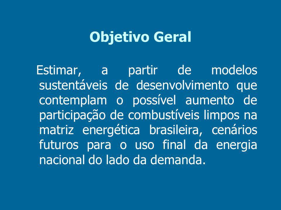 Objetivo Geral Estimar, a partir de modelos sustentáveis de desenvolvimento que contemplam o possível aumento de participação de combustíveis limpos na matriz energética brasileira, cenários futuros para o uso final da energia nacional do lado da demanda.