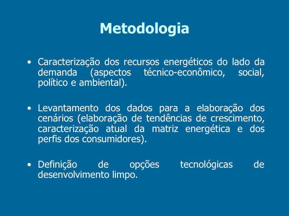 Metodologia Caracterização dos recursos energéticos do lado da demanda (aspectos técnico-econômico, social, político e ambiental).