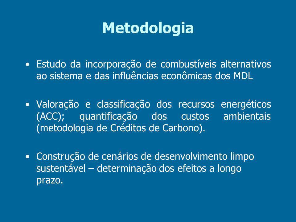 Metodologia Estudo da incorporação de combustíveis alternativos ao sistema e das influências econômicas dos MDL Valoração e classificação dos recursos energéticos (ACC); quantificação dos custos ambientais (metodologia de Créditos de Carbono).