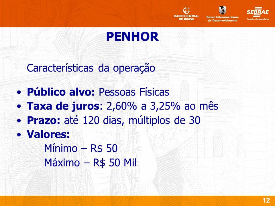 12 Características da operação Público alvo: Pessoas Físicas Taxa de juros: 2,60% a 3,25% ao mês Prazo: até 120 dias, múltiplos de 30 Valores: Mínimo – R$ 50 Máximo – R$ 50 Mil PENHOR