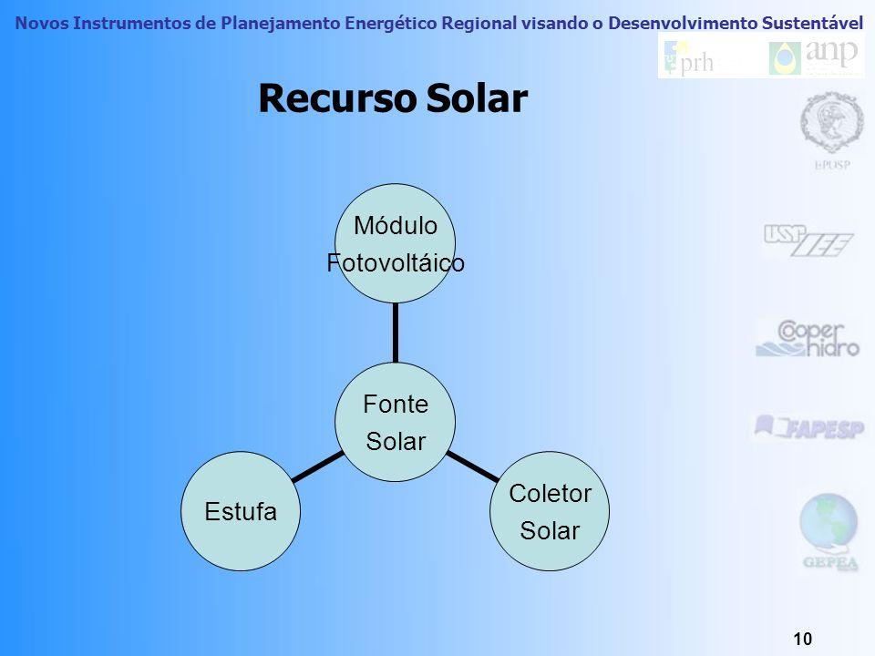 Novos Instrumentos de Planejamento Energético Regional visando o Desenvolvimento Sustentável 9 Conceito de Recurso Energético Um recurso energético en
