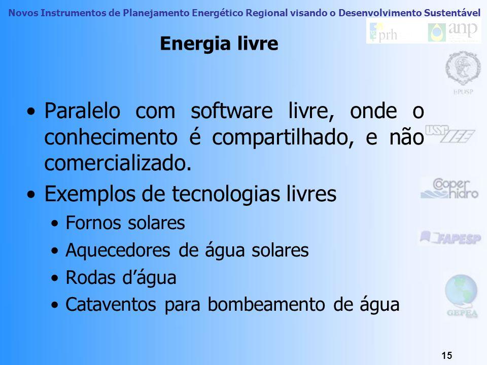 Novos Instrumentos de Planejamento Energético Regional visando o Desenvolvimento Sustentável 14 Oferta interna de energia Evolução de participação das