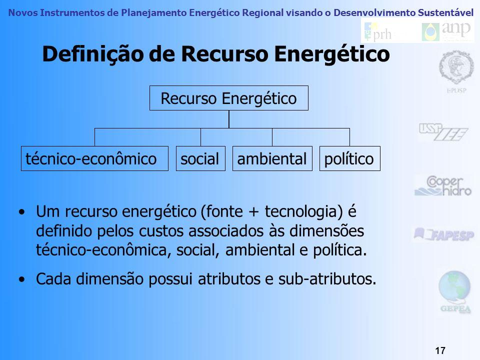 Novos Instrumentos de Planejamento Energético Regional visando o Desenvolvimento Sustentável 16 Módulo 10 1.Distinção entre fontes primárias e secundá