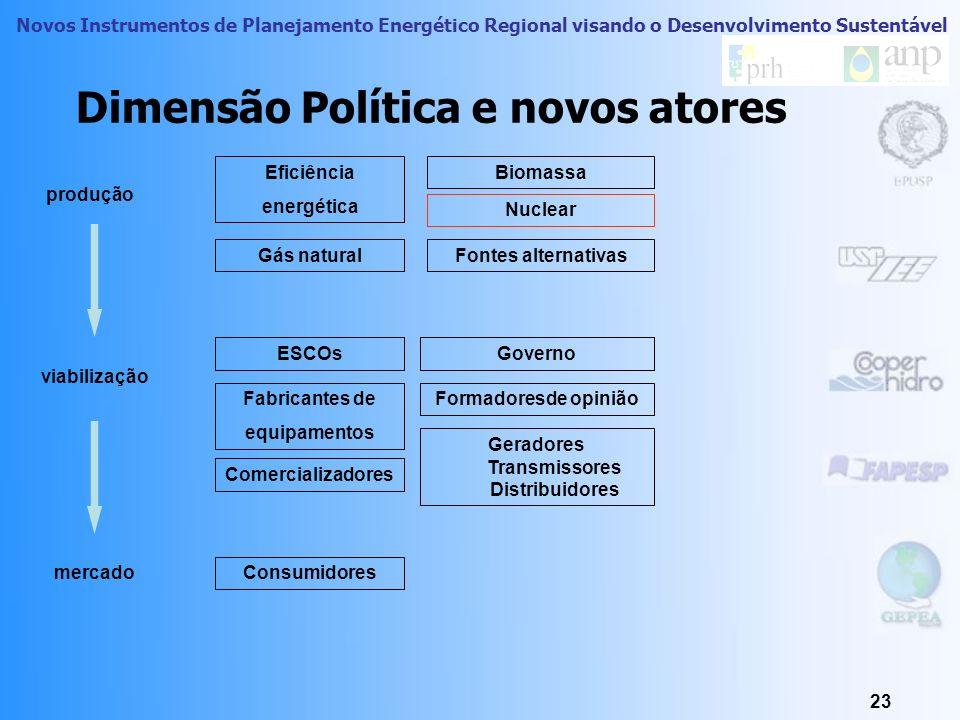 Novos Instrumentos de Planejamento Energético Regional visando o Desenvolvimento Sustentável 22 Módulo 10 1.Distinção entre fontes primárias e secundá