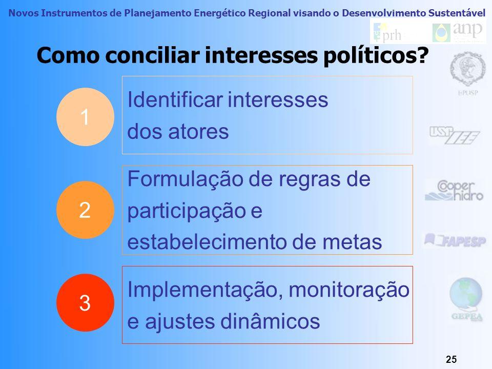 Novos Instrumentos de Planejamento Energético Regional visando o Desenvolvimento Sustentável 24 Pergunta Como conciliar interesses dos novos atores en