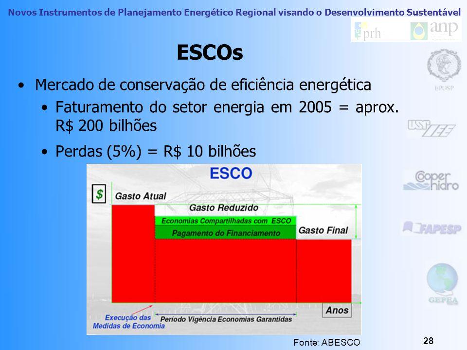 Novos Instrumentos de Planejamento Energético Regional visando o Desenvolvimento Sustentável 27 Módulo 10 1.Distinção entre fontes primárias e secundá