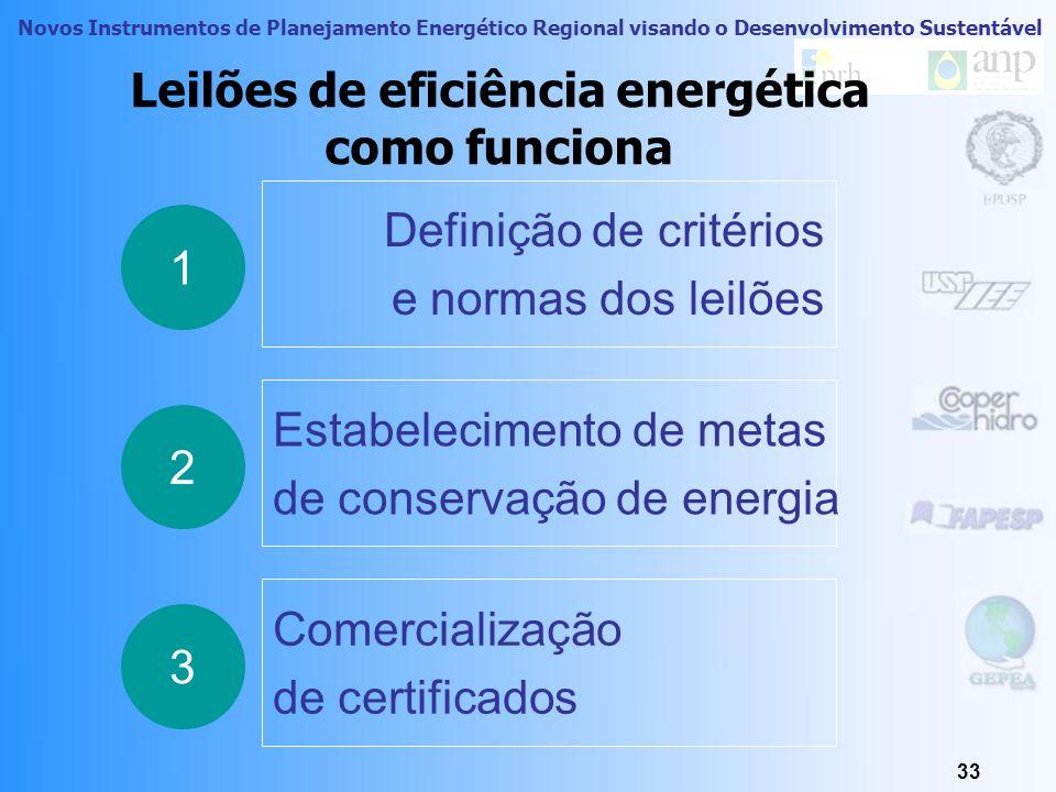 Novos Instrumentos de Planejamento Energético Regional visando o Desenvolvimento Sustentável 32 Módulo 10 1.Distinção entre fontes primárias e secundá
