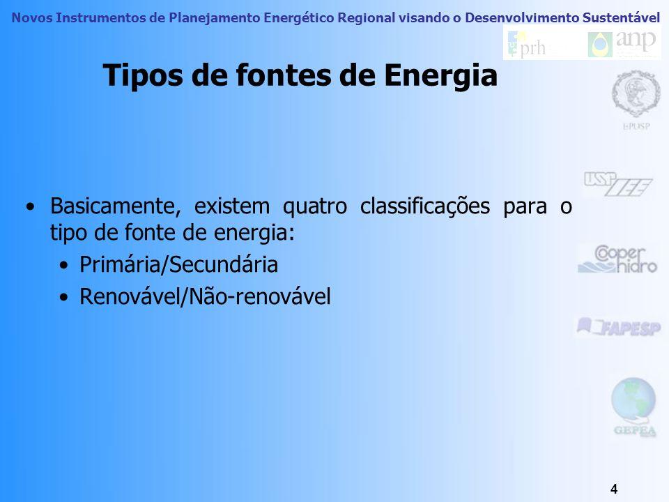 Novos Instrumentos de Planejamento Energético Regional visando o Desenvolvimento Sustentável 4 Tipos de fontes de Energia Basicamente, existem quatro classificações para o tipo de fonte de energia: Primária/Secundária Renovável/Não-renovável