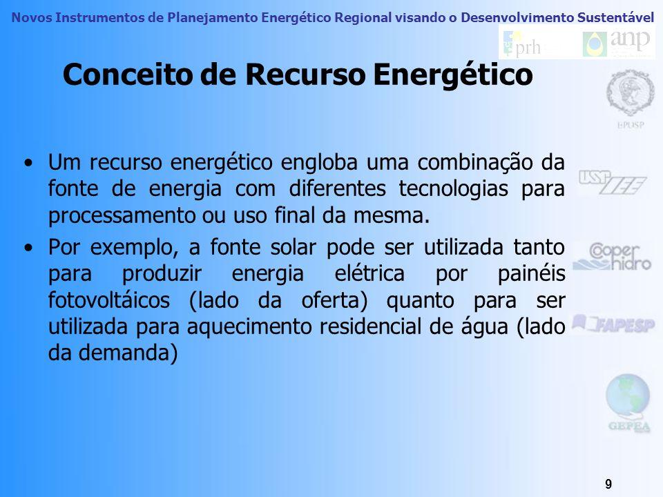 Novos Instrumentos de Planejamento Energético Regional visando o Desenvolvimento Sustentável 9 Conceito de Recurso Energético Um recurso energético engloba uma combinação da fonte de energia com diferentes tecnologias para processamento ou uso final da mesma.