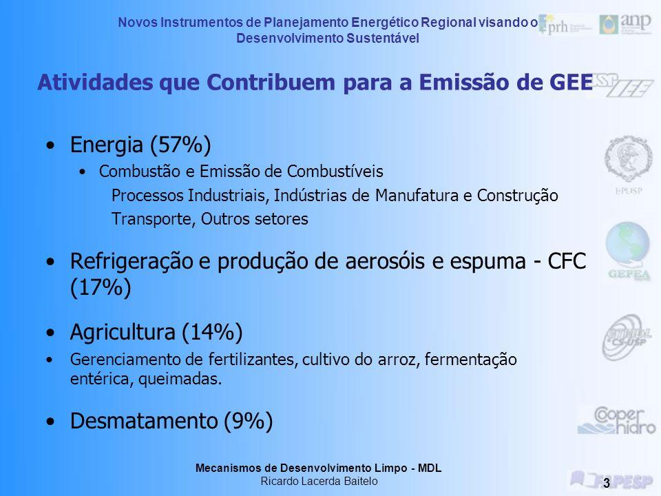 Mecanismos de Desenvolvimento Limpo - MDL Ricardo Lacerda Baitelo 2 Conteúdo 3. Áreas & projetos candidatos a créditos de carbono 3.1 Mitigação de emi