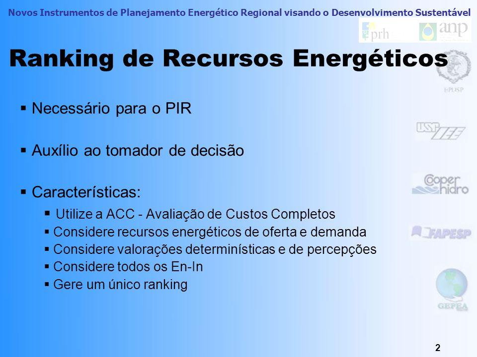 Novos Instrumentos de Planejamento Energético Regional visando o Desenvolvimento Sustentável 2 Ranking de Recursos Energéticos Necessário para o PIR Auxílio ao tomador de decisão Características: Utilize a ACC - Avaliação de Custos Completos Considere recursos energéticos de oferta e demanda Considere valorações determinísticas e de percepções Considere todos os En-In Gere um único ranking