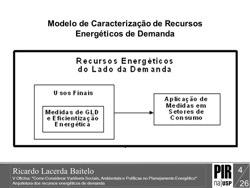 Ricardo Lacerda Baitelo V Oficina: Como Considerar Variáveis Sociais, Ambientais e Políticas no Planejamento Energético Arquitetura dos recursos energéticos de demanda 26 5 Modelo de Caracterização de Recursos Energéticos de Demanda