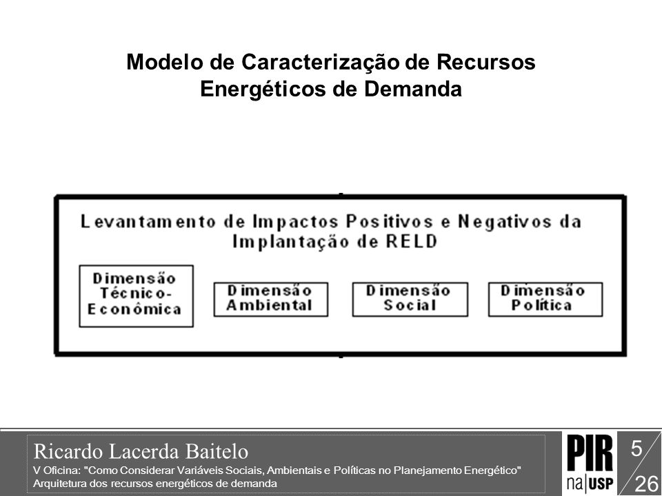 Ricardo Lacerda Baitelo V Oficina: Como Considerar Variáveis Sociais, Ambientais e Políticas no Planejamento Energético Arquitetura dos recursos energéticos de demanda 26 Conclusões Modelo de caracterização e análise dos RELD importante ao processo de planejamento integrado de recursos energéticos Modelagem e análise de RELD constitui, juntamente como o modelo de caracterização dos RELO, as etapas iniciais do PIR Em congruência com a modelagem dos recursos energéticos de oferta, é capaz de apontar opções energéticas adequadas à integração de recursos e conseqüentemente à sua inserção temporal em um plano preferencial Ainda que o modelo caracterize, analise e mensure recursos energéticos, é importante lembrar que estes prosseguirão em constante processo de refinamento em etapas posteriores do PIR, em novas seleções e reavaliações de seus potenciais e sua aplicabilidade.