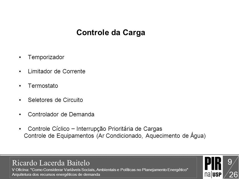 Ricardo Lacerda Baitelo V Oficina: Como Considerar Variáveis Sociais, Ambientais e Políticas no Planejamento Energético Arquitetura dos recursos energéticos de demanda 26 20