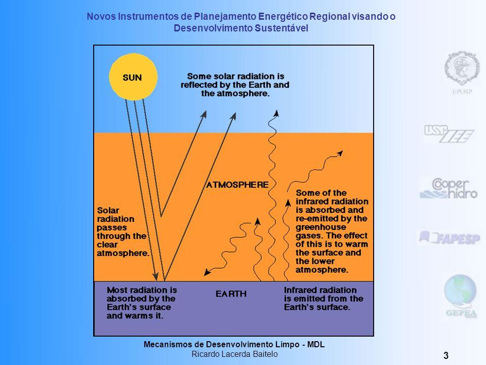 Mecanismos de Desenvolvimento Limpo - MDL Ricardo Lacerda Baitelo 2 1. Mecanismo de Desenvolvimento Limpo (MDL) Protocolo de Kyoto, Acordo de Marrakes