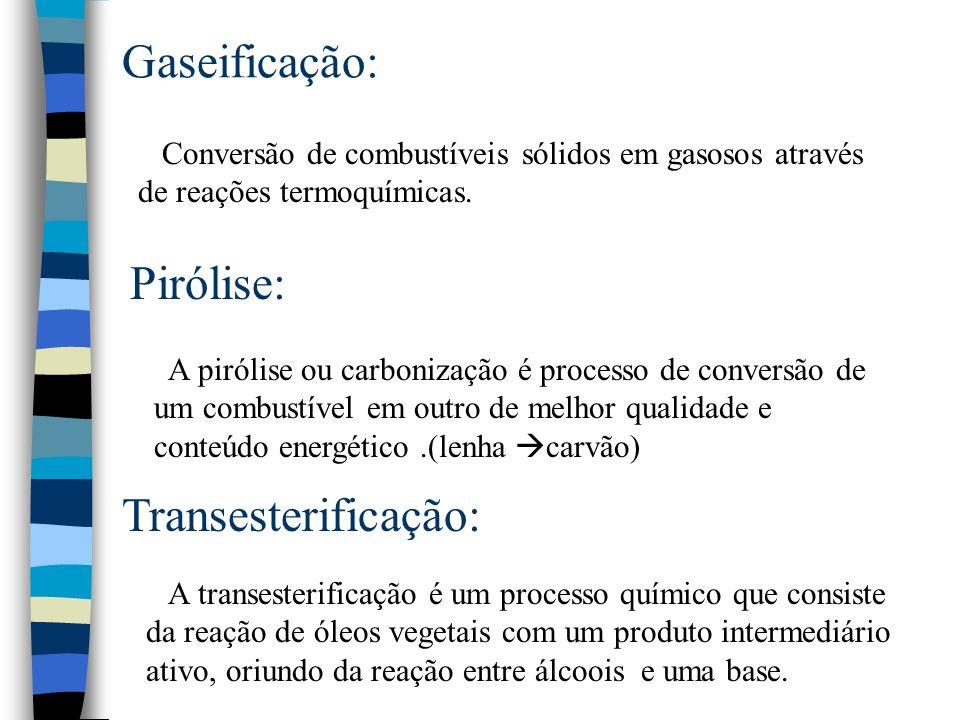 Gaseificação: Conversão de combustíveis sólidos em gasosos através de reações termoquímicas. Pirólise: A pirólise ou carbonização é processo de conver