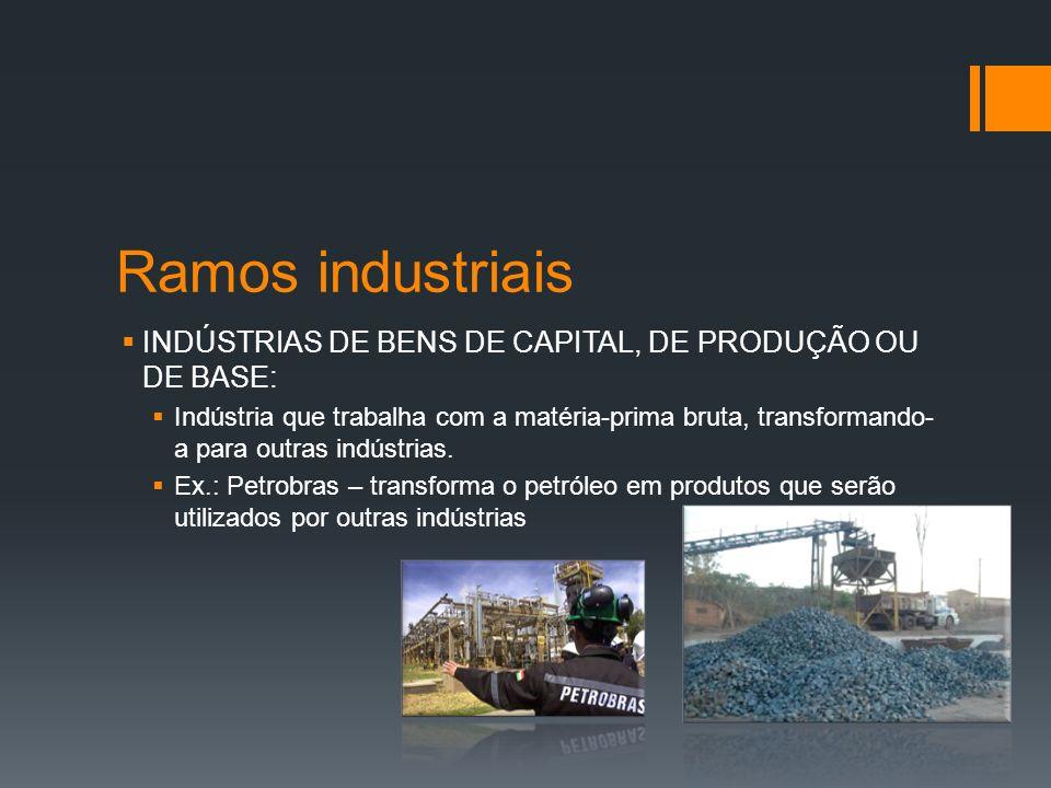 Ramos industriais INDÚSTRIA DE BENS INTERMEDIÁRIOS: Pode, também, ser de base.