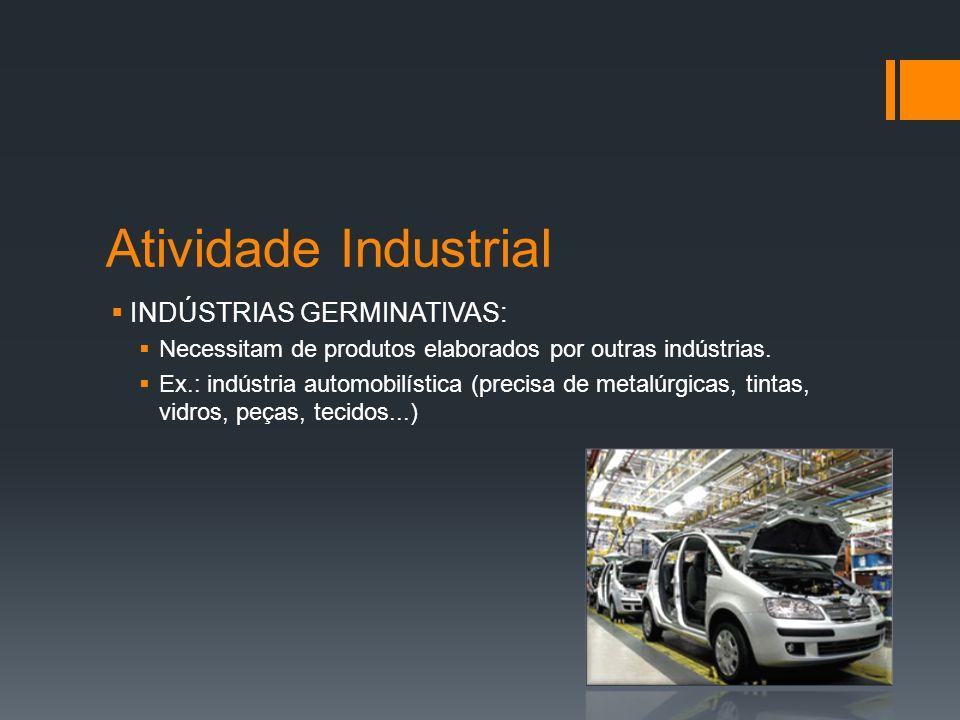 Atividade Industrial INDÚSTRIAS DE PONTA: Depende das inovações que gera; Necessitam de grandes investimentos.