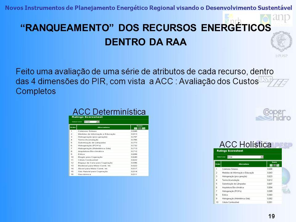 Novos Instrumentos de Planejamento Energético Regional visando o Desenvolvimento Sustentável HIDRELETRICA NA RA Araçatuba A região abriga um dos maior