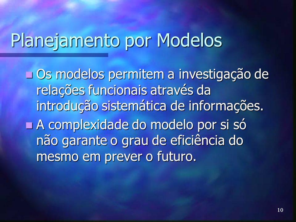10 Planejamento por Modelos Os modelos permitem a investigação de relações funcionais através da introdução sistemática de informações. Os modelos per