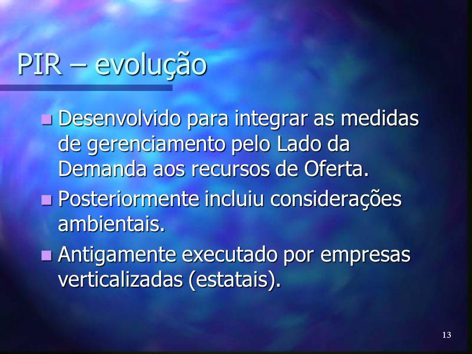 13 PIR – evolução Desenvolvido para integrar as medidas de gerenciamento pelo Lado da Demanda aos recursos de Oferta. Desenvolvido para integrar as me